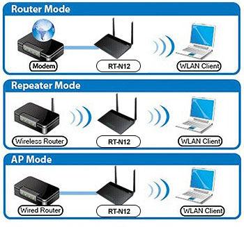 WiFi router extender ASUS RTN12 verze D