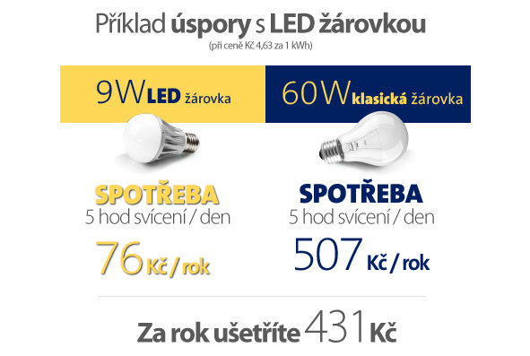 LED žárovka SOLIGHT  WZ514 globe 18W E27